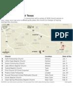 Church fires in East Texas