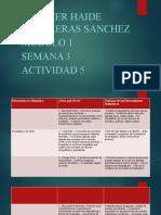ContrerasSanchez_JenniferHaide_M01S3AI5