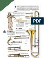 Voy a aprender a tocar el trombon