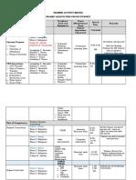 1. Training Activity Matrix - Ok