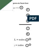 Diagrama Flauta Doce