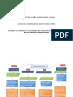 ACTIVIDAD DE APRENDIZAJE 1. ORGANISMOS ASEGURADORES DE LA CALIDAD, EN LAS INSTITUCIONES DE SALUD MEXICANAS