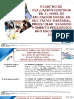 REGISTRO DE EVALUACIÓN CONTINUA SEGUNDO MOMENTO PEDAGOGICO EN EL NIVEL DE EDUCACIÓN INICIAL