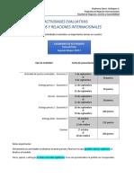 Actividades Evaluativas - Teorico Practico