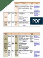 AYUDAS ECONÓMICAS.2017-Andalucía. tabla resumen
