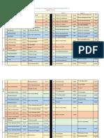Emploi du temps 2A S3 Année universitaire 2020-21