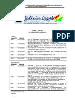 Actualización Normativa al 15 de Enero de 2021
