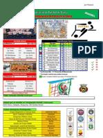 Resultados da 13ª Jornada do Campeonato Distrital da AF Évora em Futsal