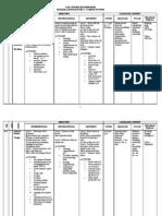 Form1_scheme of work