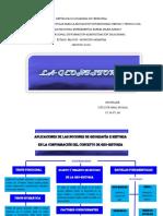 Mapa Conceptual Luis Jose Daal
