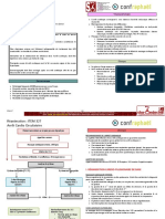 Arrêt Cardio Circulatoire (Www.sba-medecine.com)