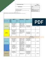 HSEQ - SG - SST - 087  Formato Profesiograma