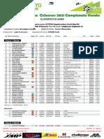 Campionato Regionale Ciclocross Veneto 2021 - Master