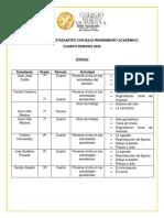 Plan de Apoyo Estudiantes Con Bajo Rendimiento Académico 4º Periodo Viviana Campiño