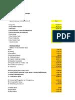 ALK Analisis Proyeksi Lap Keuangan_Fauriana Estu Kaeksi (17.12.2487)