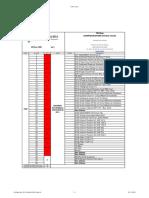 Configuration ESTOR DistribanSNIM IndA