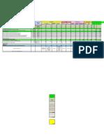 Programación de Actividades P1 y P3 2013 - OK