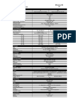 TGX 29.440 6X4 - DADOS TÉCNICOS