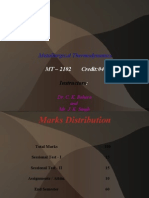 Metallurgical Thermo Dynamics