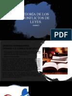 TEORÍA DE LOS CONFLICTOS DE LEYES