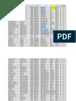 Template_Izin_Masuk-DitMAWA _Periode 07 Des s.d 11 Des 2020