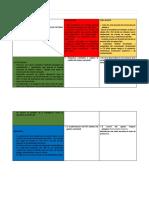 4.1 Matriz DOFA de La ICATOM-convertido