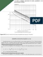 Aplicação proteção termica motores - 01