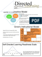 Self-Directed Learning Handout