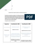 comparacion de los aspectos sociales de la constitucion de 1961-1999