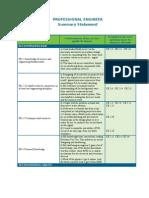 ProfessionalEngineerSummaryStatement sample01