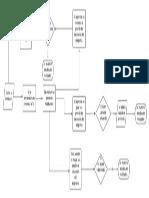 Diagrama Proyecto Termo (3) (1)