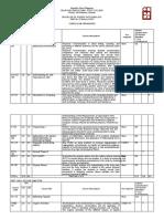 Bsit Curriculum Framework 2019