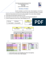 Genotipos y fenotipos_ejercicios