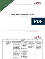 Trade Legislation Inventory_Inventar Legislatie Comerciala