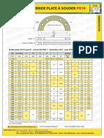 FtA2-Dimensions des brides et plaques pleines PN10-16-25-VP