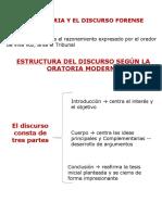 INTERROGATORIO Y DISCURSO