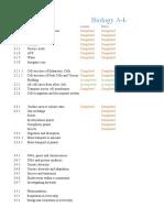 Biology Alevel AQA Checklist Ready for Use