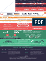 cms_files_3150_1584988160Infografico-Ataques-Hackers