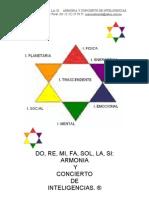 ARMONIA_Y_CONCIERTO_DE_INTELIGENCIAS_MACIP_9_hojas[1]