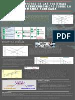 infografia_macroeconomia