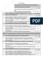 LISTA DE COTEJO PRINCIPIOS DUA - SANDY