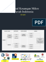 Mengenal Keuangan Mikro Syariah Indonesia