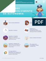 07-Dev_Autonomia