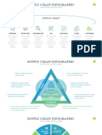 Supply Chain Slides Powerpoint Template - Copy (3)