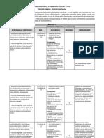 Dosificación didáctica_TS_FCyE_3°