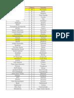 IFFHS Ranking - Clubes Más Ganadores de La Década en La Liga Local