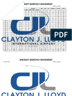 Aircraft Monthly Movement sheet July 2020 Final
