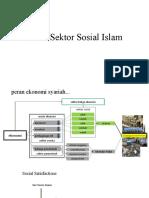 Peran Sektor Sosial Islam