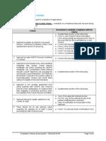 Section IV Evaluation criteria ITB16706
