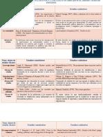 Ejemplos de Estudios Cuantitativos y Cualitativos Dirigidos Al Mismo Tema de Estudio